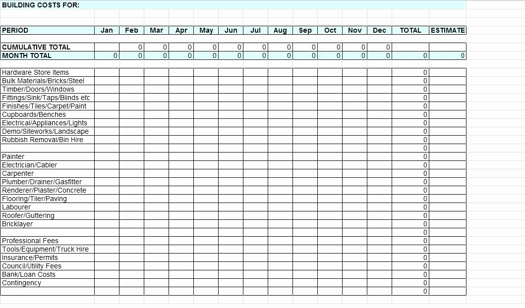 Residential Construction Schedule Template Excel Unique Construction Schedule Bar Chart In Excel – Grnwav