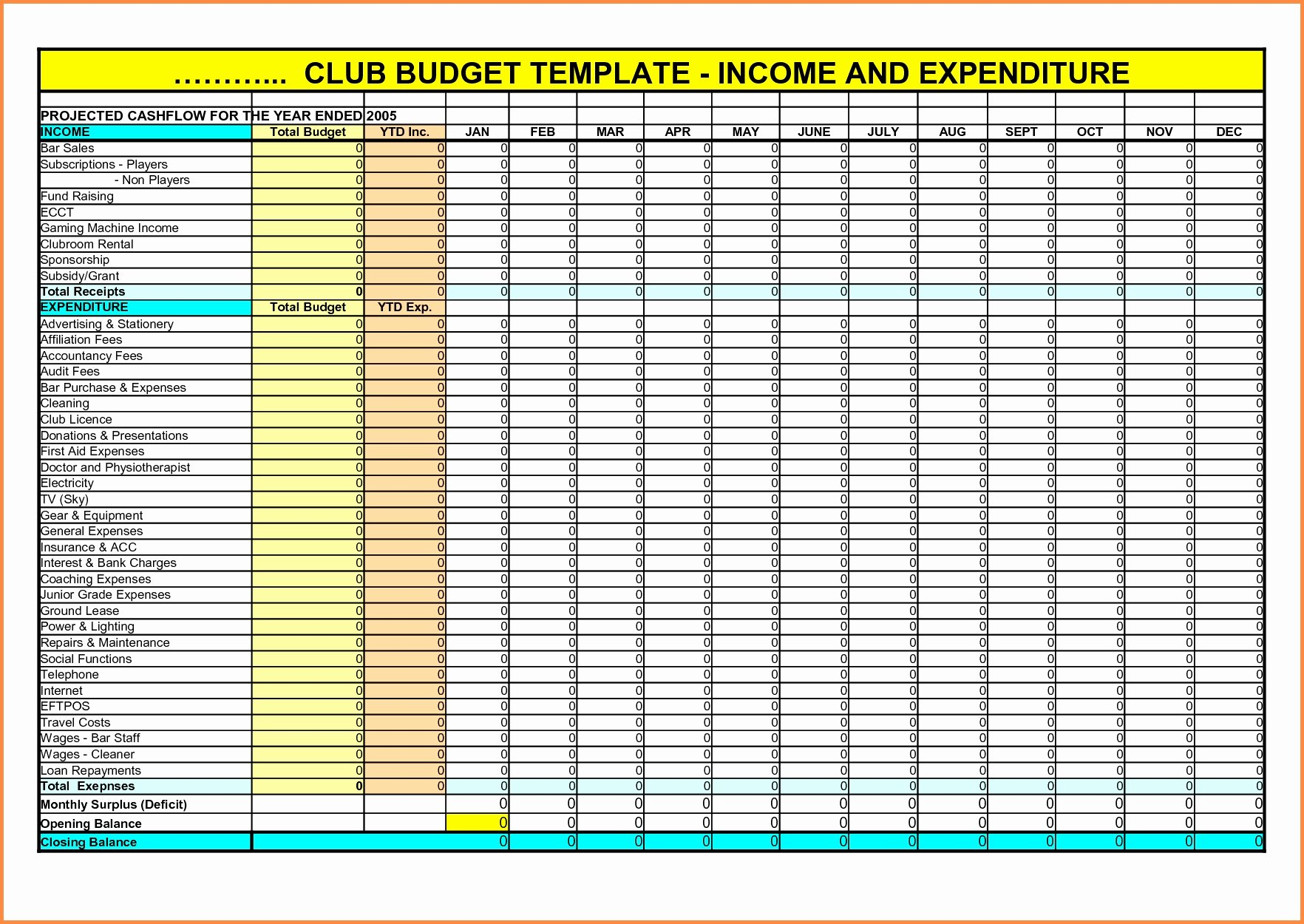Restaurant Budget Template Excel Awesome Declining Bud Sheet Keni Candle fortzone