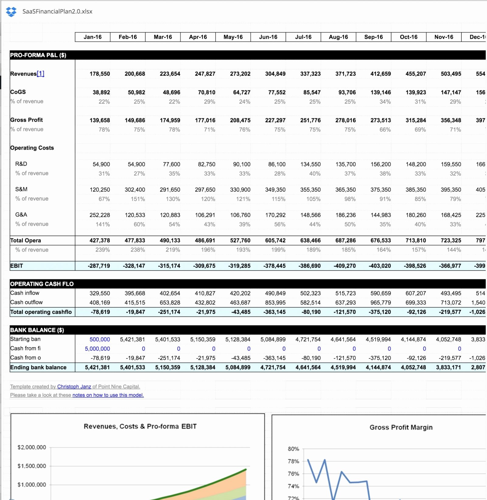 Restaurant Budget Template Excel Awesome Spreadsheet Free Restaurant Bud Worksheet Xls Sample