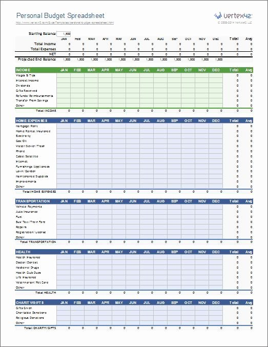 Restaurant Budget Template Excel Beautiful Personal Bud Spreadsheet Template for Excel 2007