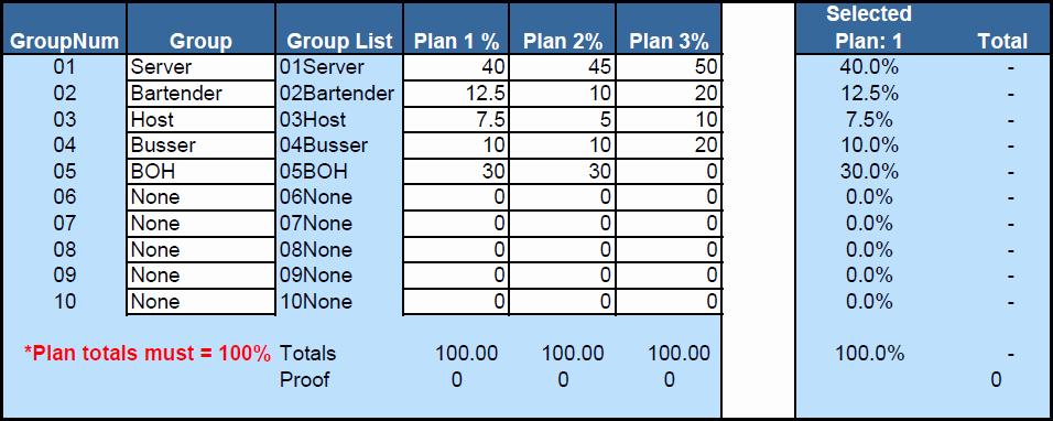Restaurant Budget Template Excel Beautiful Restaurant Tip Spreadsheet as Google Spreadsheet
