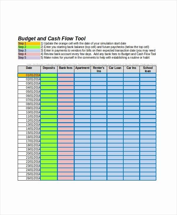 Restaurant Budget Template Excel Elegant Restaurant Cash Flow Template Gallery Template Design Ideas