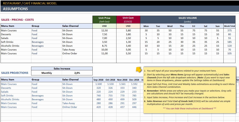 Restaurant Budget Template Excel Elegant Restaurant Financial Plan Excel Template for Feasibility