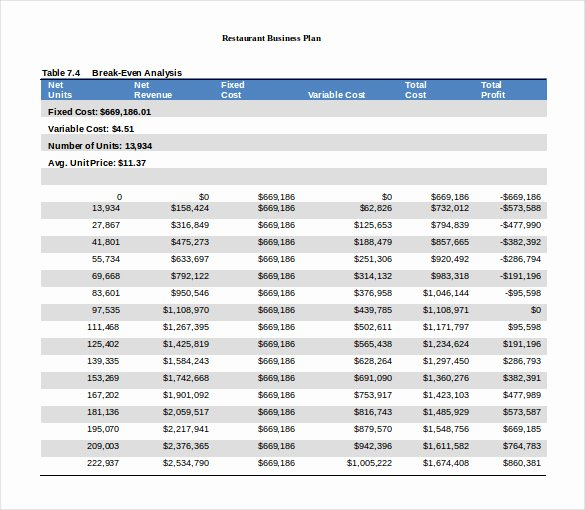 Restaurant Budget Template Excel Inspirational Business Plan format Excel Sheet Business Plan Template