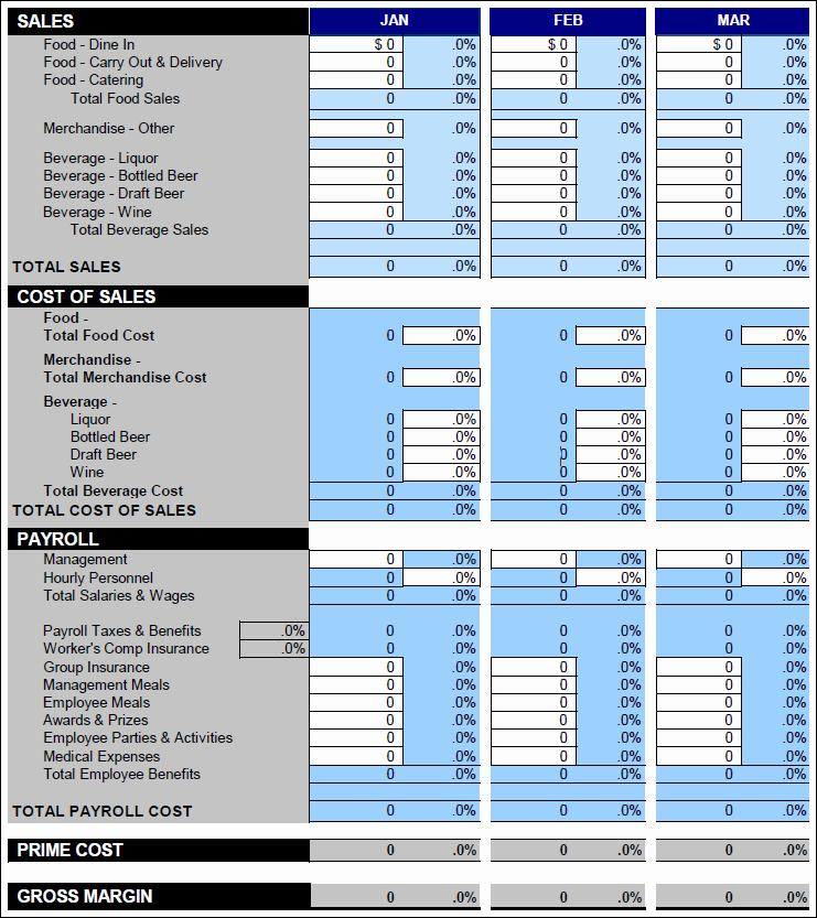 Restaurant Budget Template Excel Inspirational Restaurant Bud Spreadsheet Line Spreadsheet How to