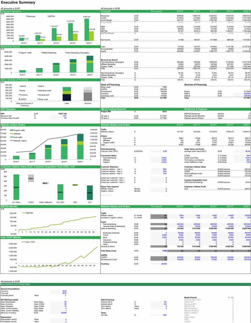 Restaurant Budget Template Excel Luxury Restaurant Bud Spreadsheet Google Spreadshee Restaurant
