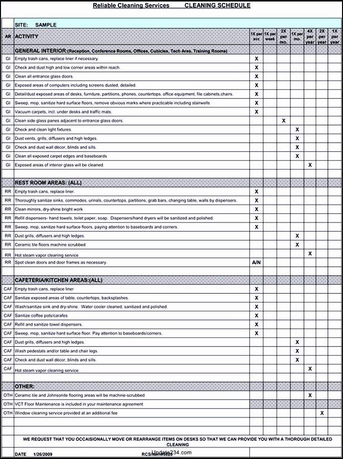Restaurant Cleaning Checklist Template Inspirational Restaurant Opening Checklist Template – Flybymedia