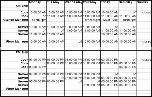 Restaurant Employee Schedule Template Awesome How to Build A Restaurant Employee Schedule