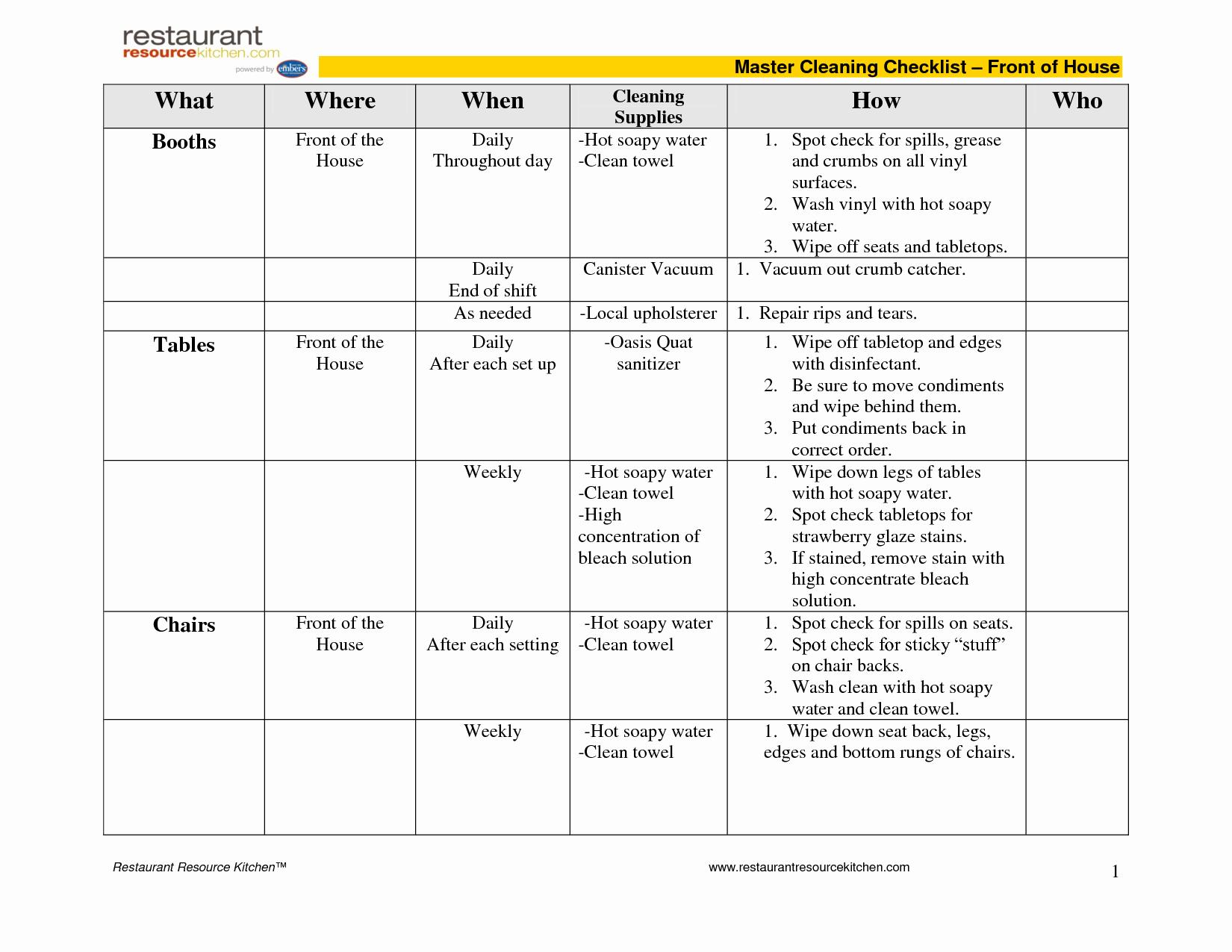 Restaurant Kitchen Cleaning Checklist Template Beautiful Kitchen Cleaning Schedule Template