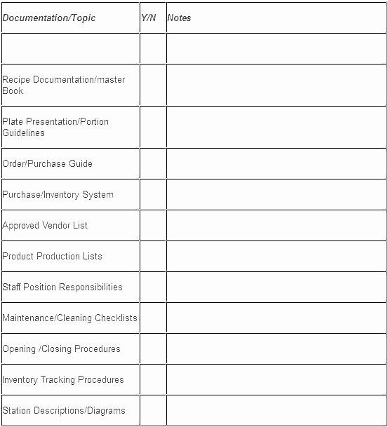 Restaurant Kitchen Cleaning Checklist Template New Restaurant Kitchen Inspection Checklist – Wow Blog