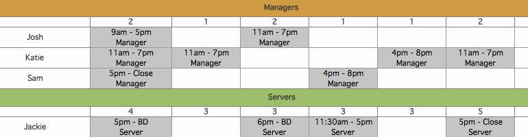 Restaurant Work Schedule Template Unique Restaurant Schedule Template