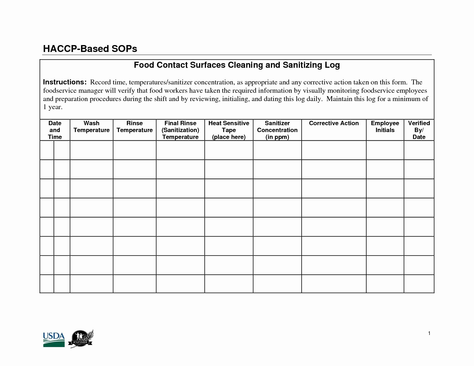 Restroom Cleaning Log Template Elegant Restroom Cleaning Log Template