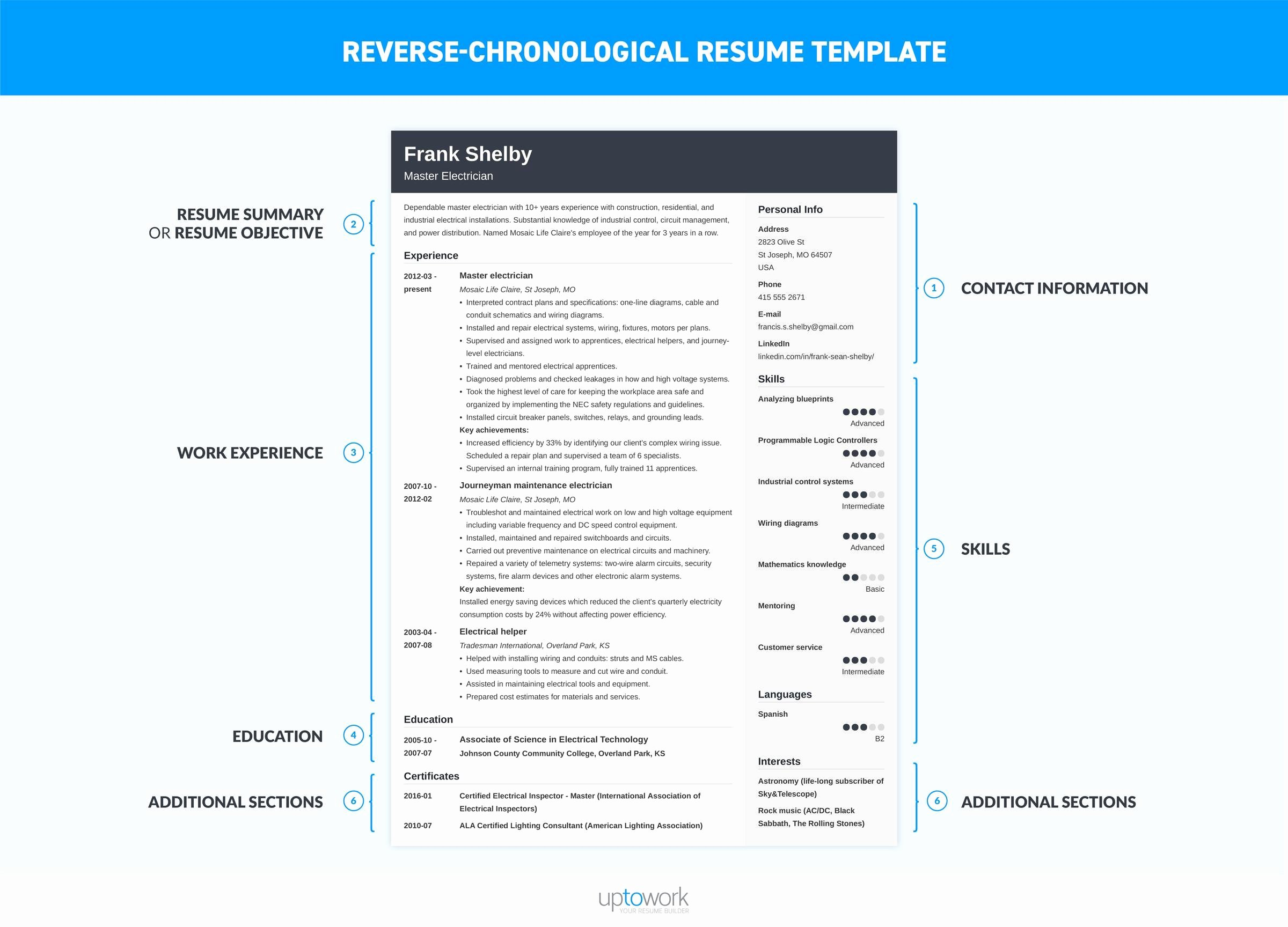Reverse Chronological Resume Template Best Of Resume formats Pick the Best E In 3 Steps Examples