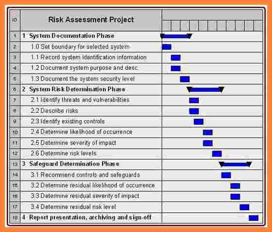 Risk assessment Report Template Beautiful 7 Vulnerability assessment Report Template