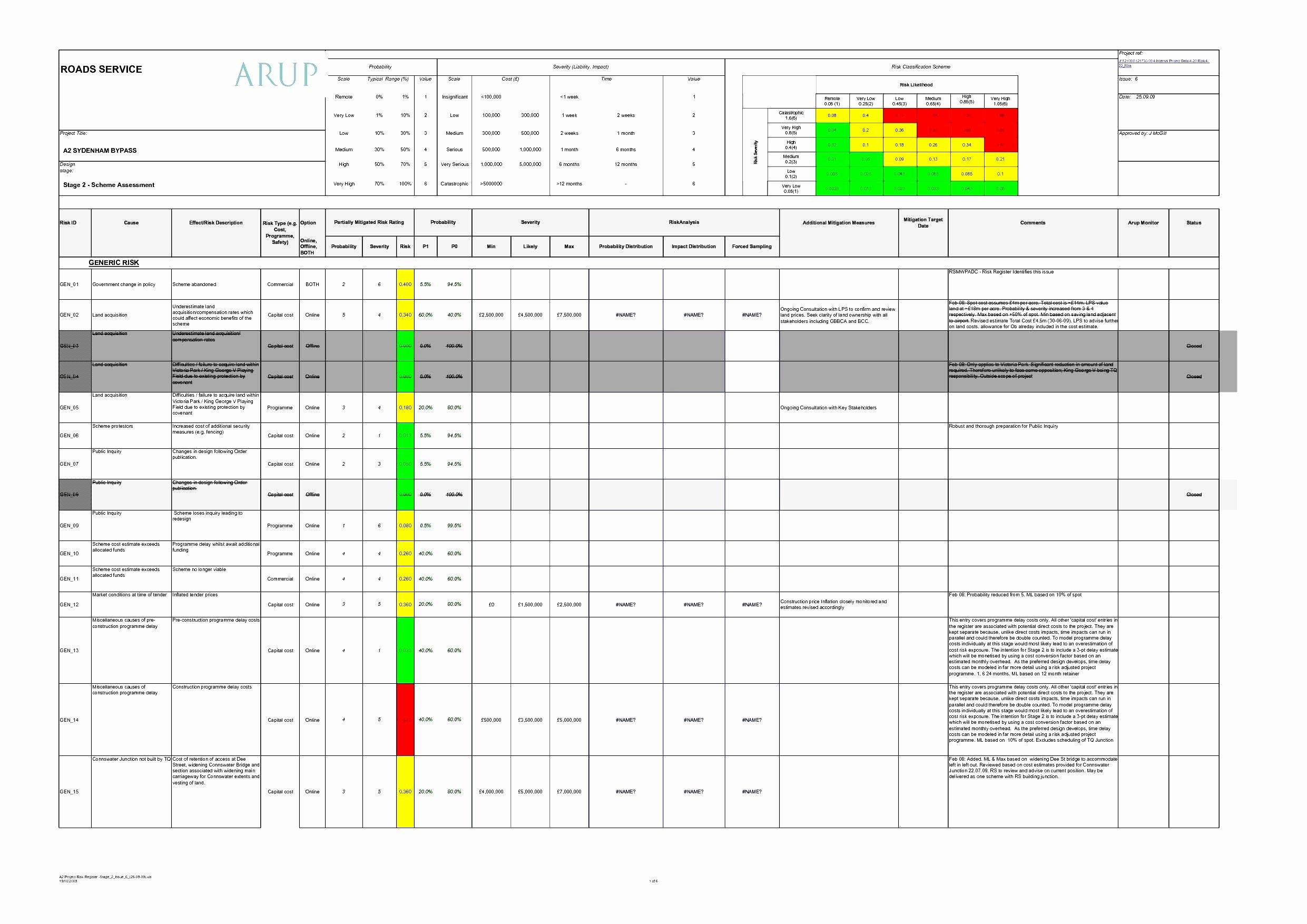 Risk assessment Report Template Elegant assessment Ohs Risk assessment form
