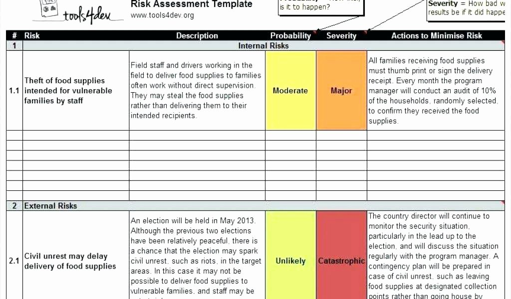 Risk assessment Report Template Elegant Risk Report Template
