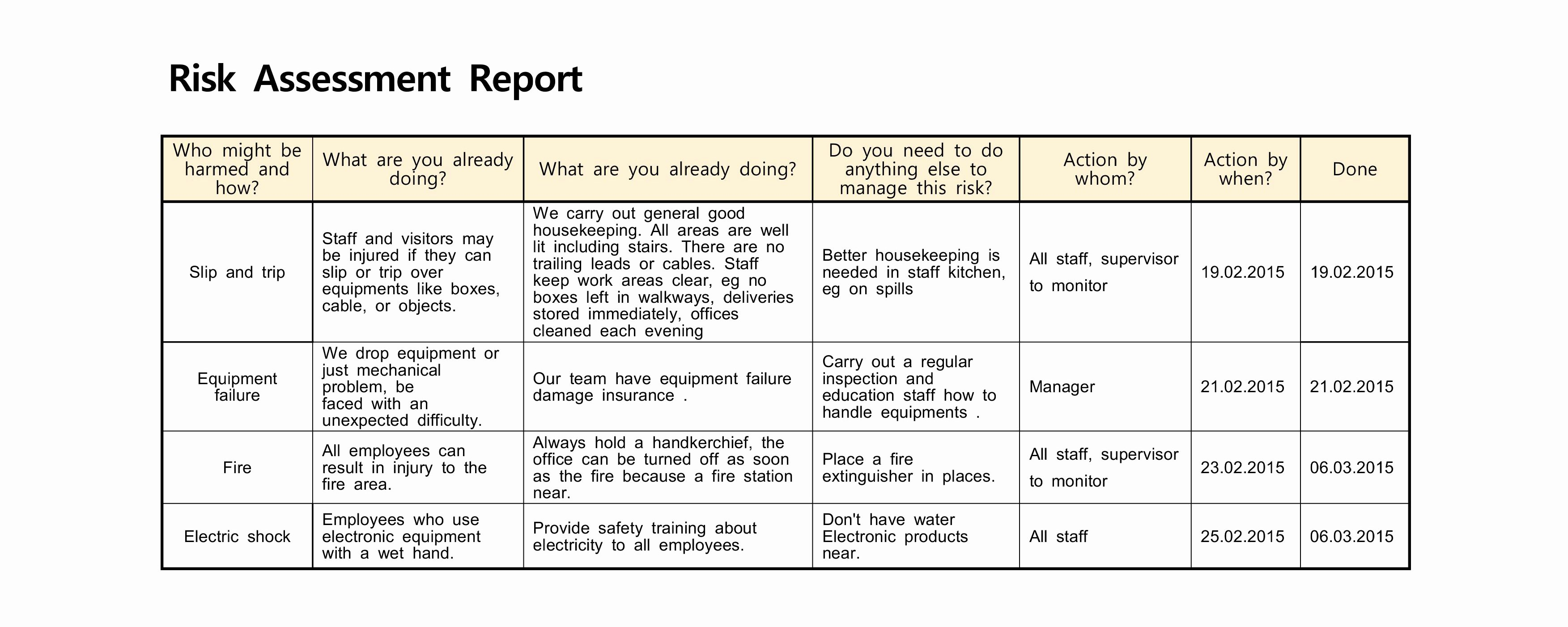 Risk assessment Report Template Unique Sample Risk assessment Report Design Templates
