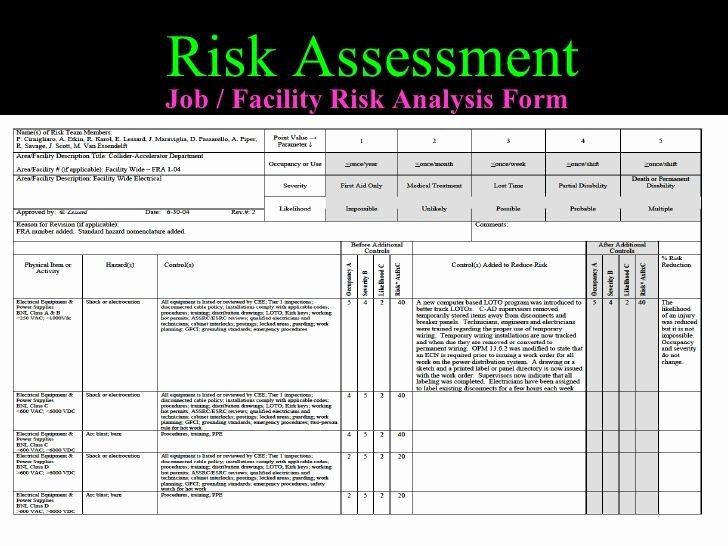 Risk Management Report Template Beautiful Pin by Sally On Fire