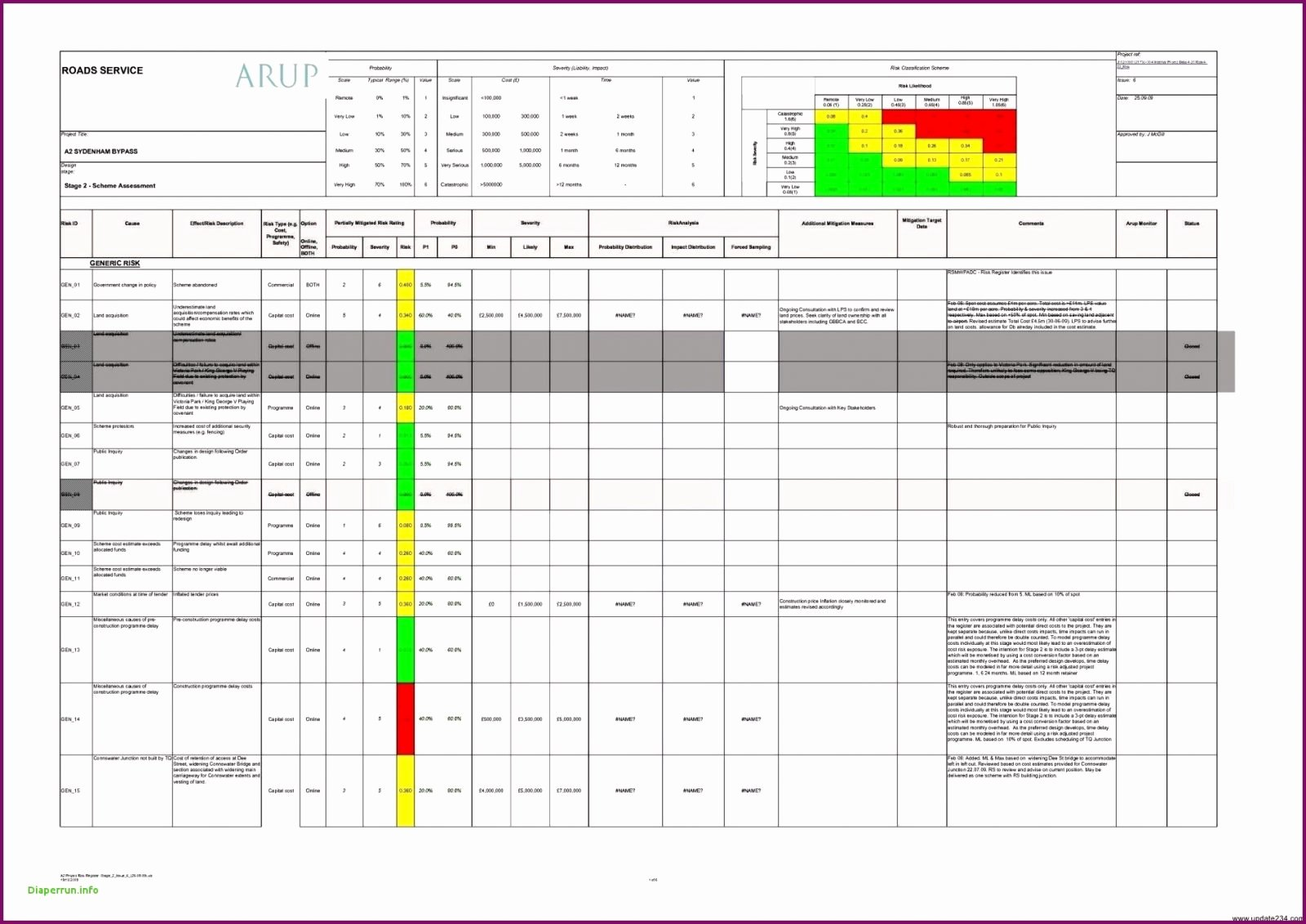 Risk Management Report Template Beautiful Risk Management Report Template