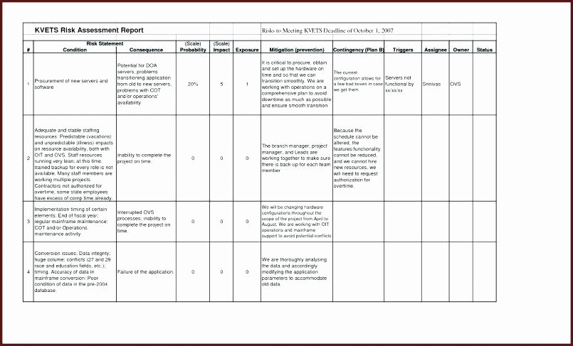 Risk Management Report Template New Risk Report Template – Bleachbathfo