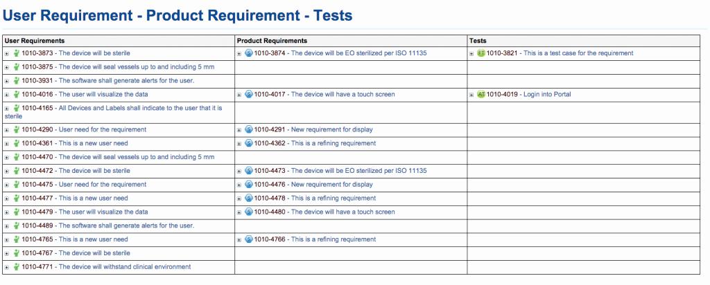 Risk Management Report Template Unique Medical Device Risk Management Report Template Fig10 Rm