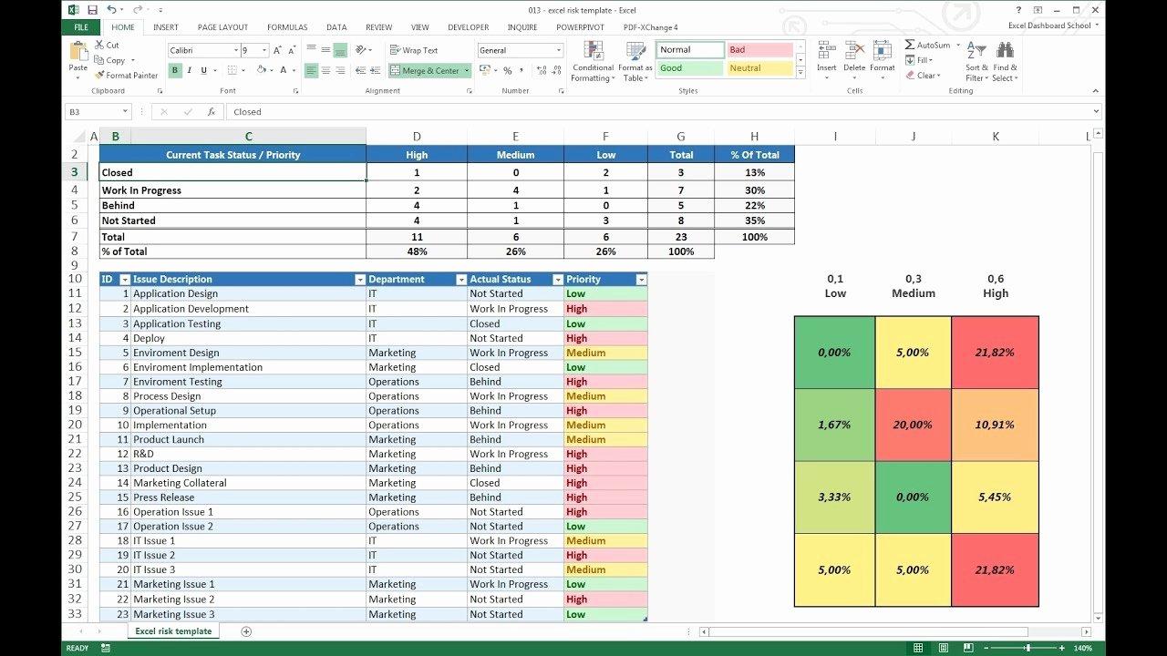 Risk Management Report Template Unique Project Management Excel Risk Dashboard Template