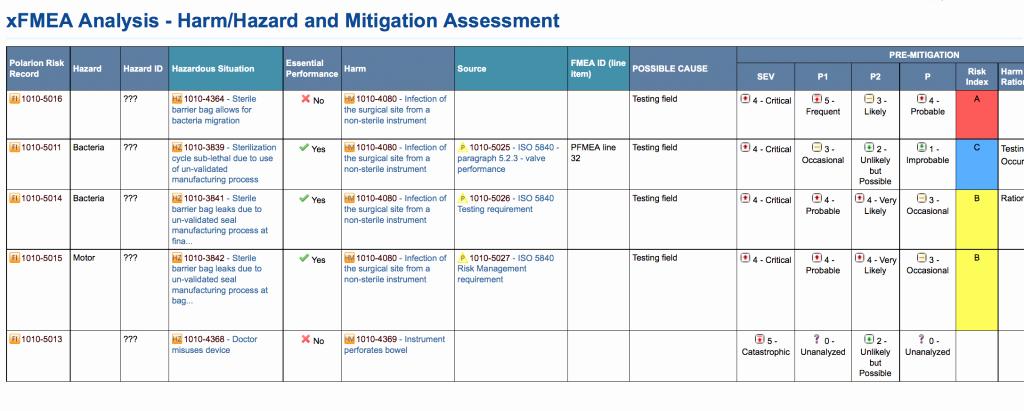 Risk Management Report Template Unique Risk Management Report Template Templates Data