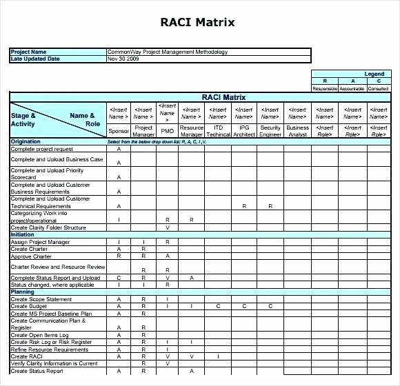 Roles and Responsibilities Template Excel Awesome Roles and Responsibilities Template Excel Raci Matrix 2010