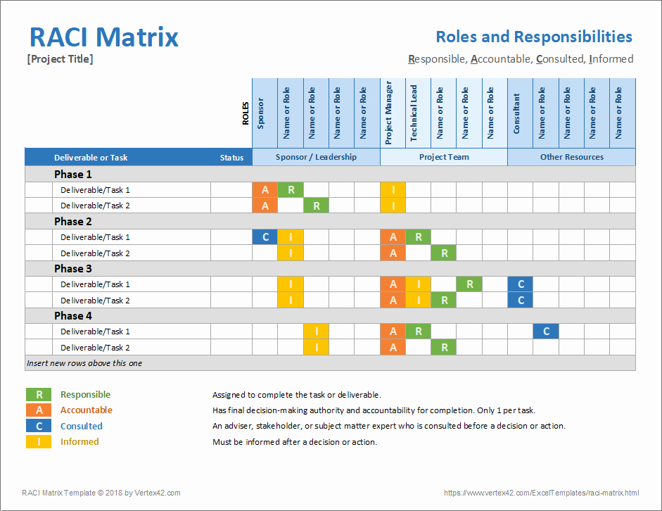 Roles and Responsibilities Template Excel Beautiful Raci Matrix Template