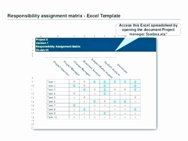 Roles and Responsibilities Template Excel Luxury Matrix Spreadsheet Template Raci Xls Example – Echotrailers