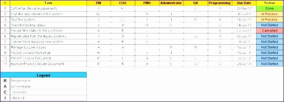 Roles and Responsibilities Template Excel Unique Free Matrix Template Excel Responsibility Matrix Excel