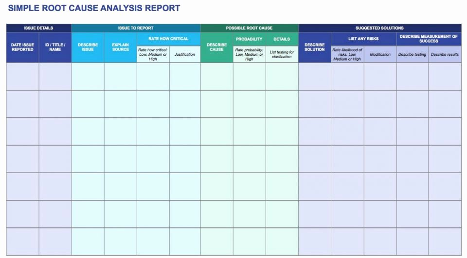 Root Cause Analysis Excel Template Best Of Root Cause Analysis Template Collection