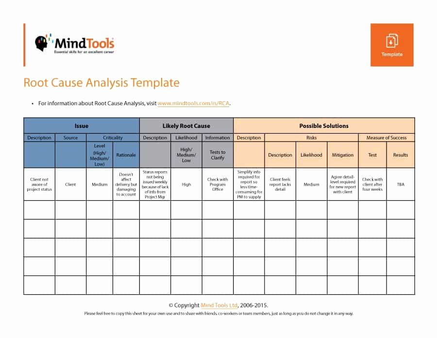 Root Cause Analysis Excel Template Luxury 40 Effective Root Cause Analysis Templates forms & Examples