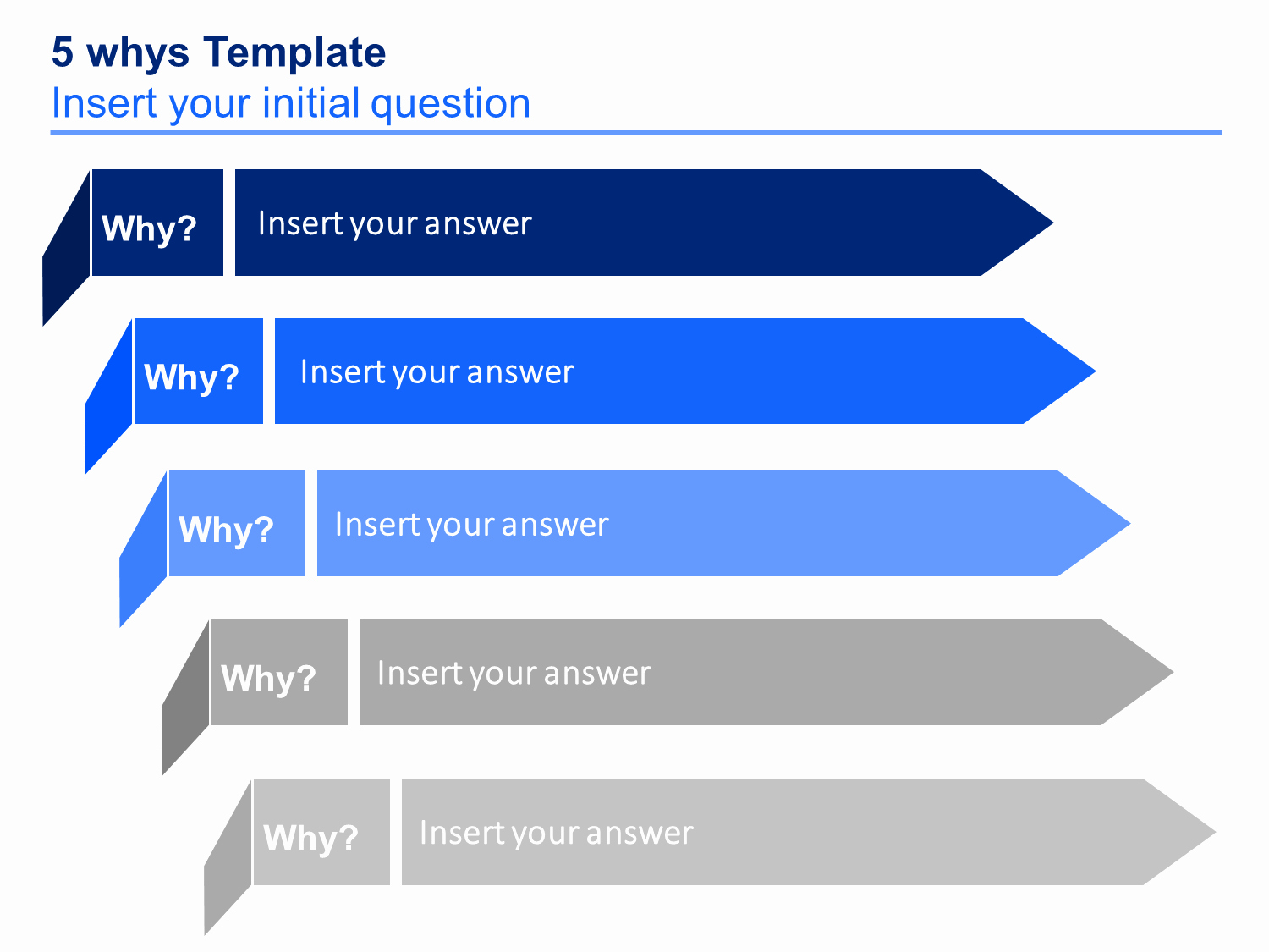 Root Cause Analysis Excel Template New 5 whys Templates 5 whys Template