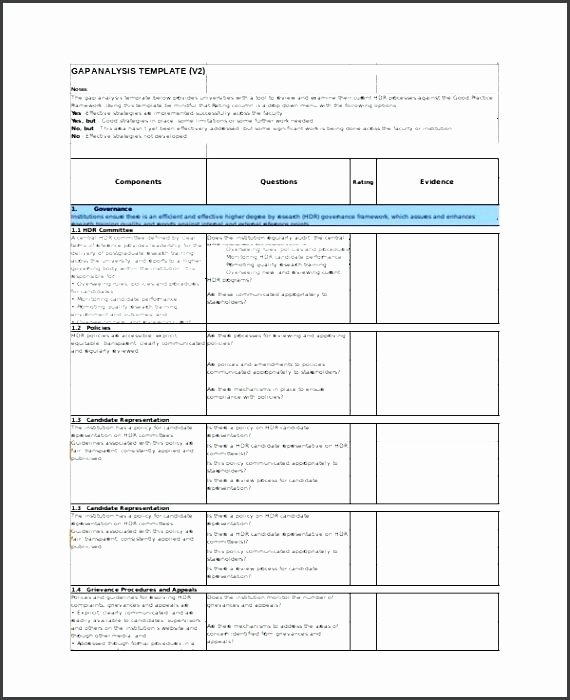 Root Cause Analysis Excel Template New Simple Root Cause Analysis Template Free Download Sample