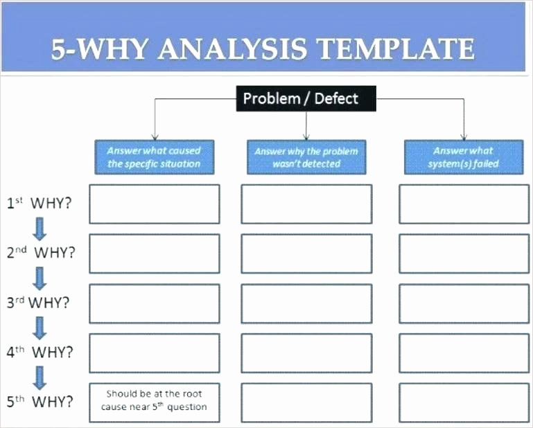 Root Cause Template Excel Awesome Notice that In This Example the Root Causes Cause Analysis