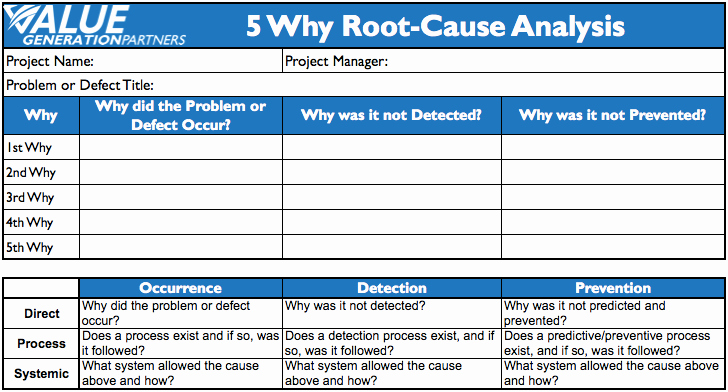 Root Cause Template Excel Best Of 5 whys Root Cause Analysis Template 5 why Example1