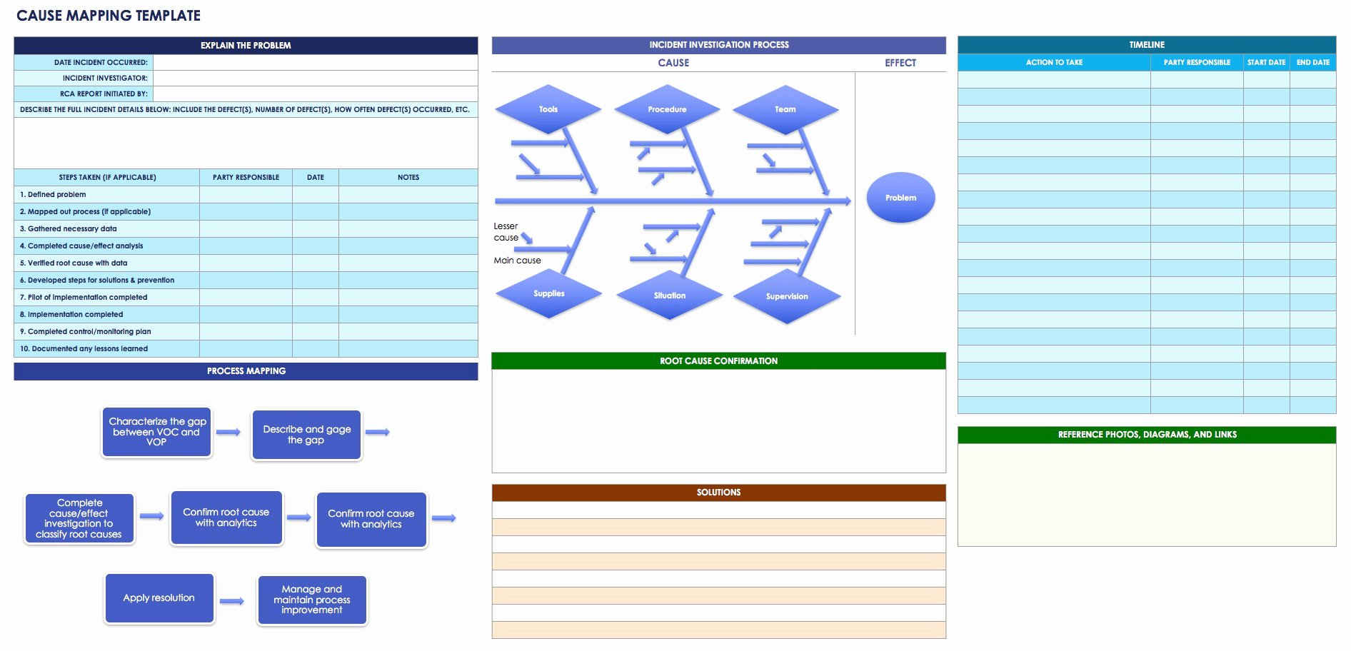 Root Cause Template Excel Elegant Root Cause Analysis Template Collection