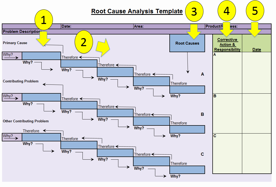 Root Cause Template Excel Inspirational Root Cause Analysis Template — Fishbone Diagrams