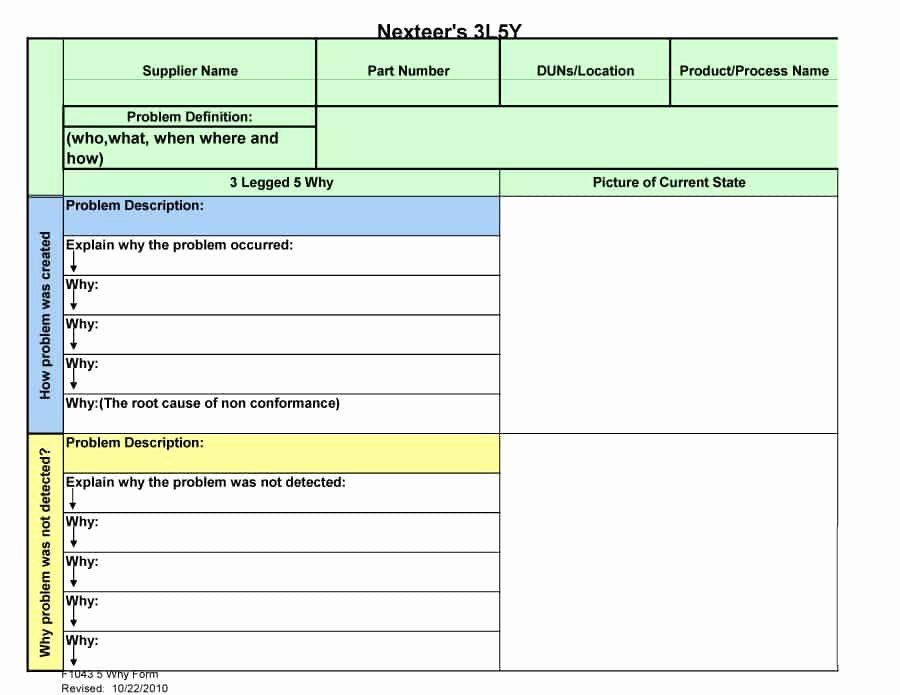 Root Cause Template Excel Lovely 40 Effective Root Cause Analysis Templates forms & Examples