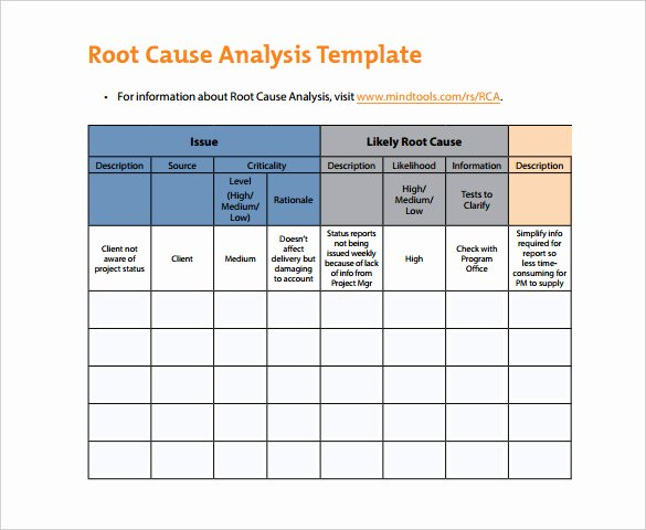 Root Cause Template Excel Luxury 30 Root Cause Analysis Templates Word
