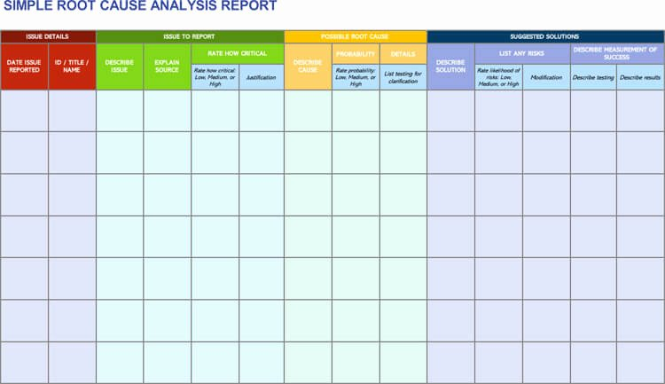 Root Cause Template Excel Unique 24 Root Cause Analysis Templates Word Excel Powerpoint