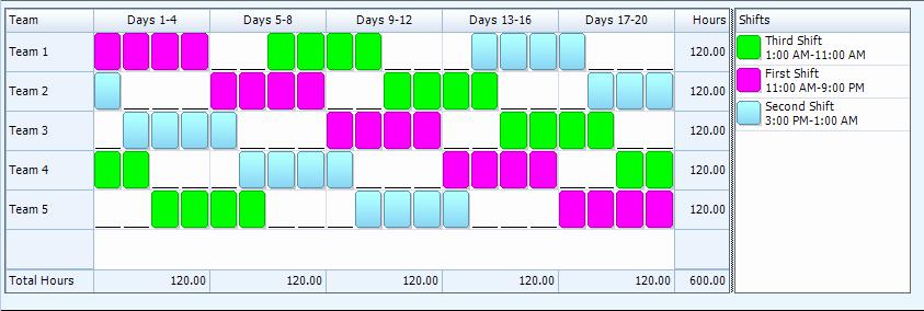 Rotating Shift Schedule Template Elegant 4 2 4 3 4 3 Ten Hour Rotating Shift Schedule