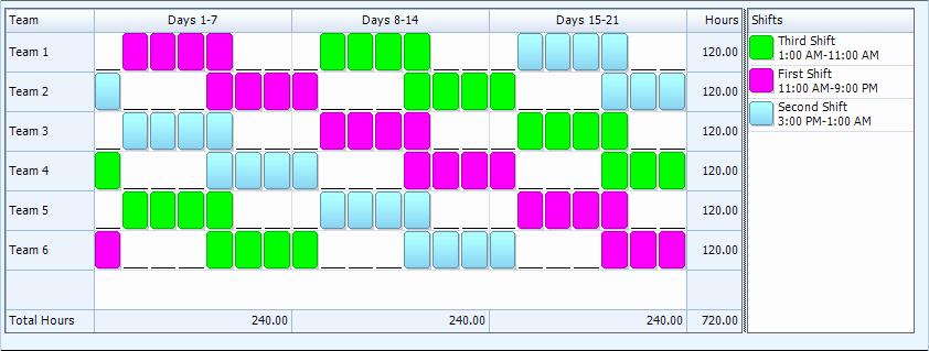 Rotating Shift Schedule Template Luxury 4 3 Ten Hour Rotating Shift Schedule