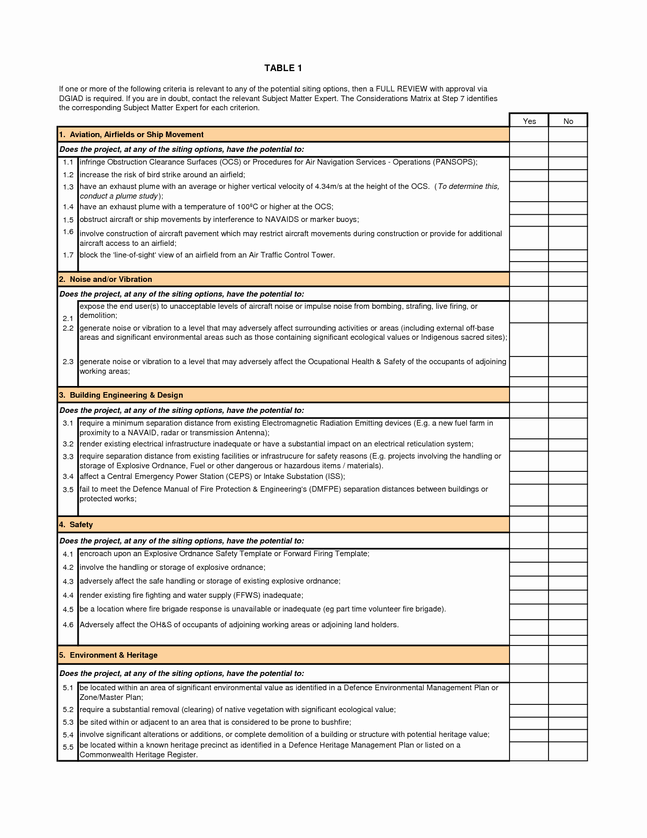 Safety and Health Program Template New Safety Plan Template