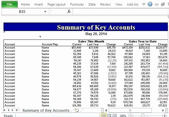 Sales Account Plan Template Awesome Key Account Plan Template Key Account Plan Template Excel Management Key Account Management Plan