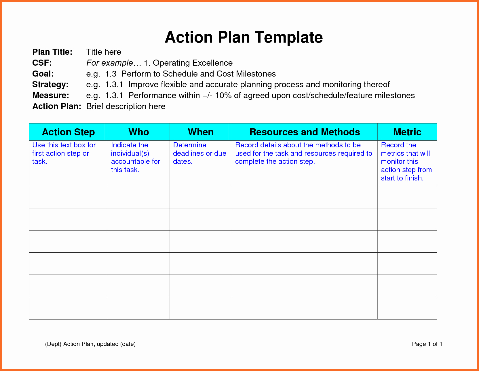 Sales Account Plan Template Best Of Sales Plan Template Word Portablegasgrillweber