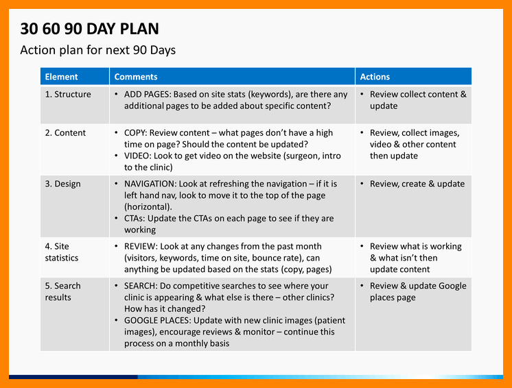 Sales Action Plan Template Best Of 30 60 90 Day Sales Plan