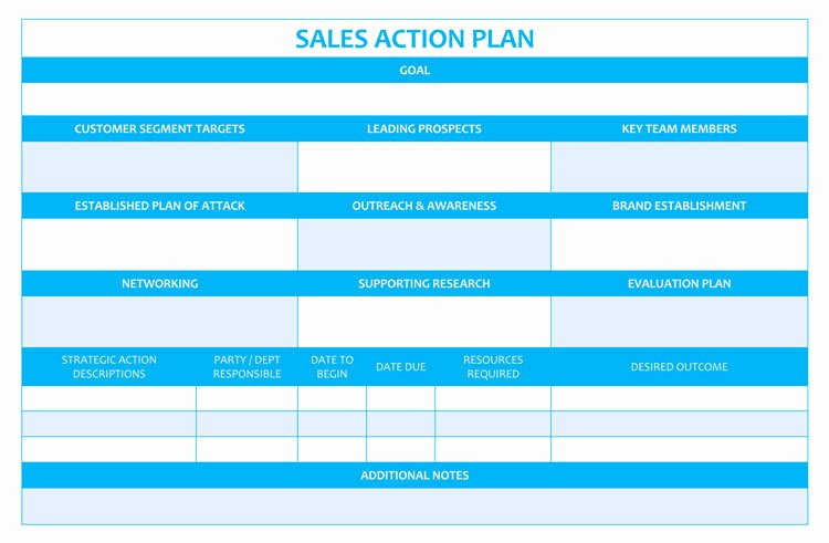 Sales Action Plan Template Elegant 58 Free Action Plan Templates & Samples An Easy Way to