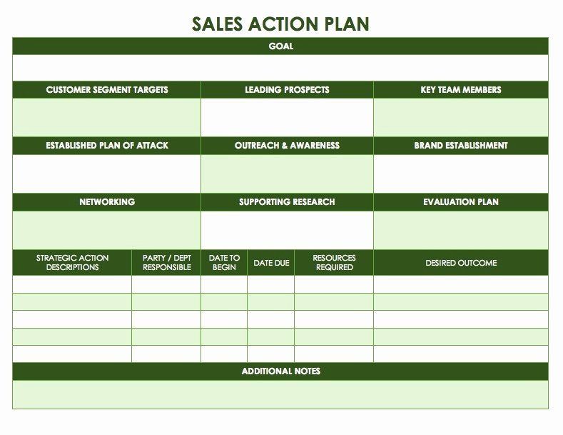 Sales Action Plan Template Inspirational 14 Action Plan for Sales Ppt